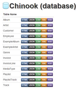 Basic Data Navigation · GitBook